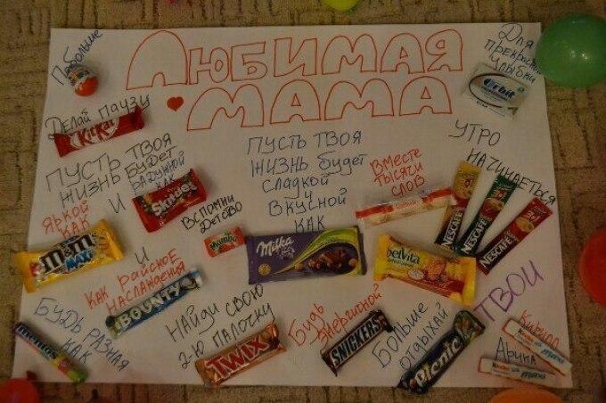 Поздравления с днем рождения с конфетами плакат